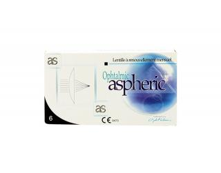 Ophtalmic Aspheric